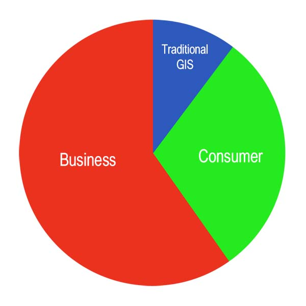 Consumer focused and Business GIS applications are anticipated to grow significantly in the next several years
