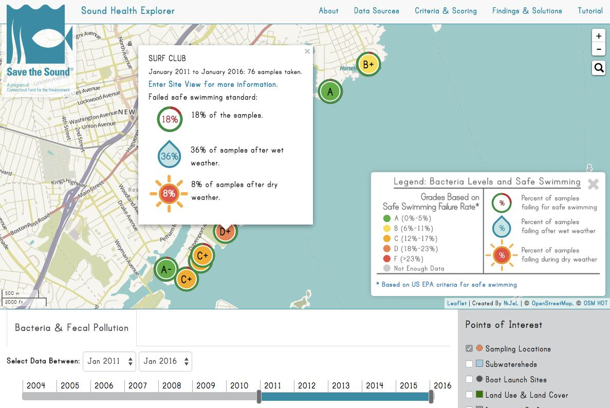 The Sound Health Explorer main landing page, zoomed in on Long Island Sound beaches in southern Westchester county. This view also shows the popup open for the Surf Club, showing a particularly strong relationship between rainfall and levels of enterococcus at the beach.